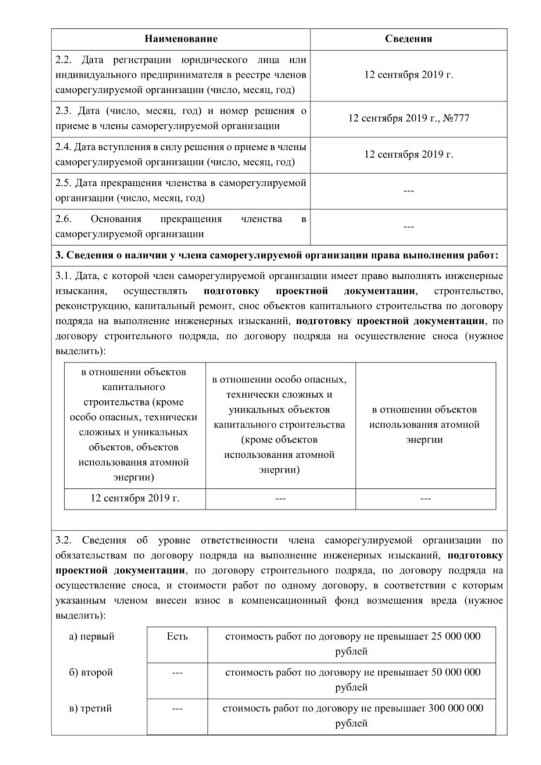 4 СРО проектировщиков-2